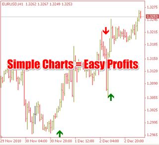 Forex Mass Profits